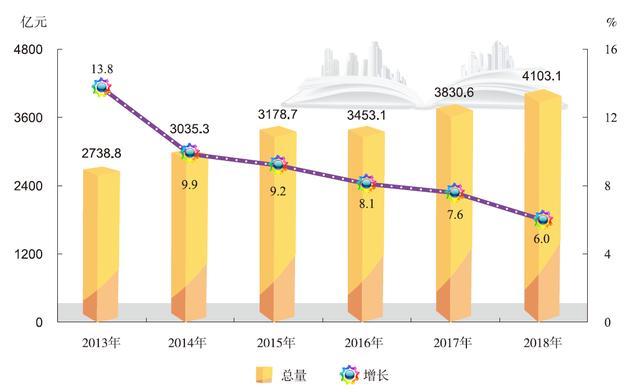 深圳vs浙江gdp_香港日渐衰落 这五点告诉你十年后的深圳将远超香港