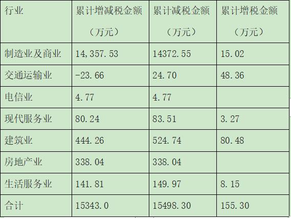 眉山2019年经济总量_2010年眉山城区地图