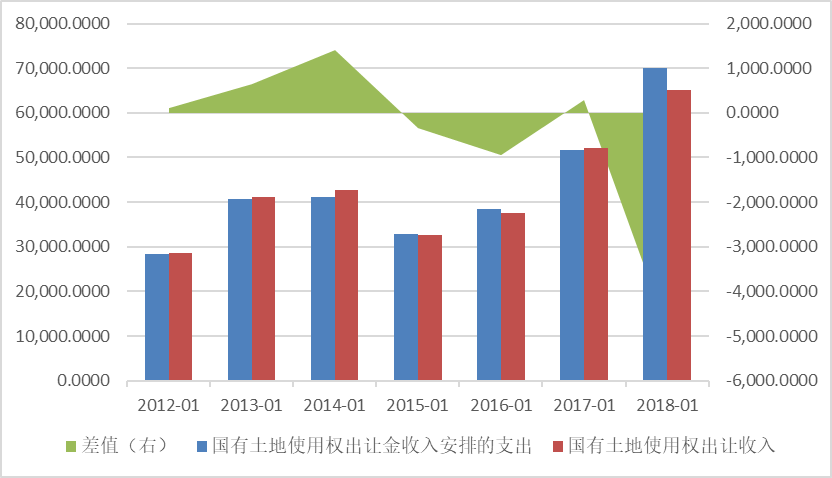 <b>地方融资平台债务超30万亿  AMC获准入场收购</b>