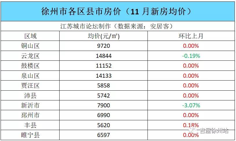 徐州 常住人口_徐州地铁