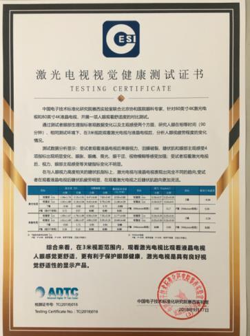 北京协和医院的眼科专家和中国电子技术标准化研究院向海信颁发激光电视护眼评测证书