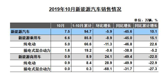 """三百亿市值""""锂王""""的隐忧:净利剧降91%、""""高位接盘""""智利矿企"""