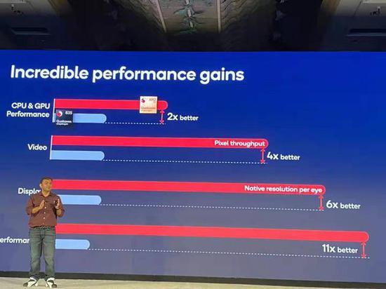 高通推出全球首款支持5G的扩展现实(XR)平台XR2