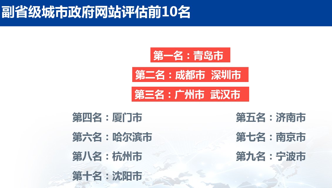 2019中国数字政府服务能力评估结果发布,成都位列省会城市第一