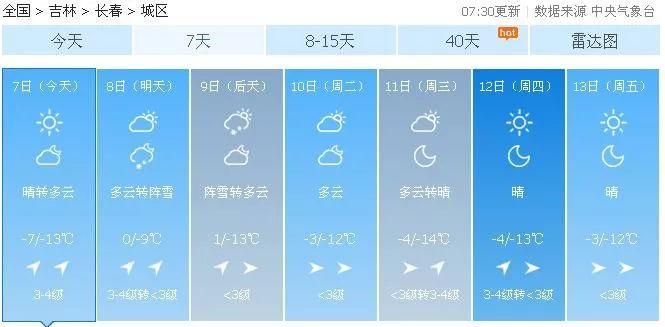 """【天气】今日""""大雪"""" 气温将升至零上,但又要迎来降雪……"""