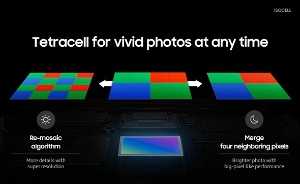 消息称三星Galaxy Fold 2也将搭载一亿像素CMOS_报告