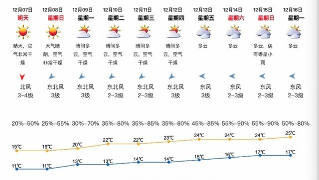 连月雨水罕见,深圳发布今年首个森林火险红色预警