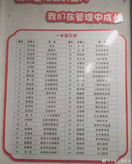 http://www.weixinrensheng.com/jiaoyu/1209961.html