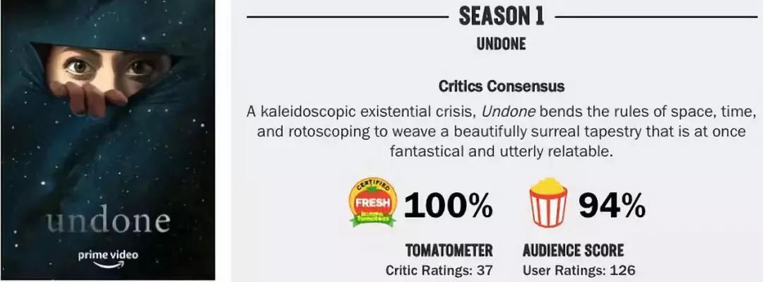 烂番茄100%,这部限制级成人动画,全程高能,必看!