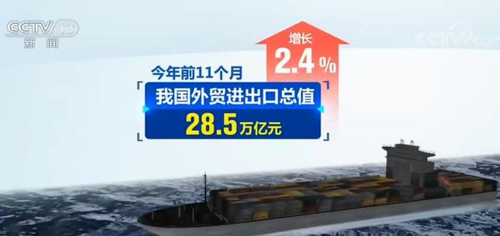 前11个月我国外贸进出口总值28.5万亿元同比增长2.4%_贸易