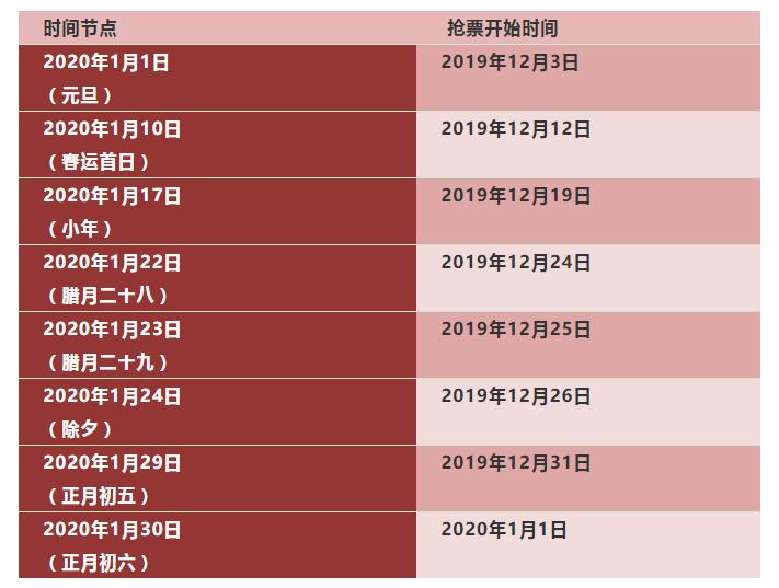 2020年的淮北市人口普查_人口普查
