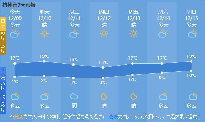 幸福的一周从暖晴开始~另外一个日子也快步到来了!