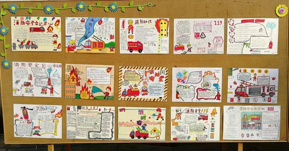 安全伴我行 手绘小报展 人北小学西区安全生产月主题活动
