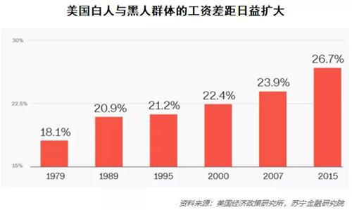 世界富裕人口_益普索 全球富裕人口旅游趋势调查