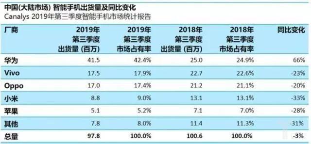 "<b>小米2020,终逃不过""跌跌不休""?丨亿欧观点</b>"