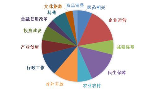 国泰君安证券:关于年底中央经济工作会议的十二个猜想