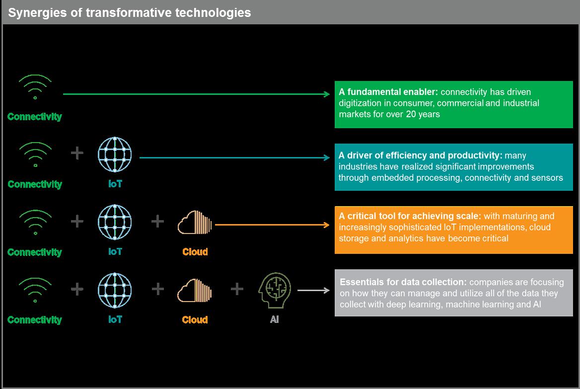 OPPO与IHSMarkit共同发布智能互融白皮书:云游戏和VR/AR将迎新机遇