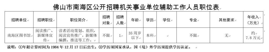 """医院、图书馆…都在招人!九江及周边一批""""笋工""""来袭!"""