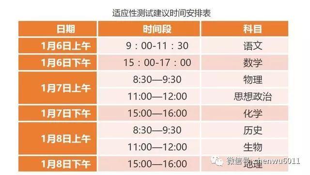 明年1月天津将组织高考适应性测试