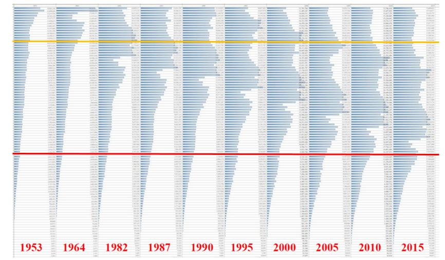 中国老龄化趋势加快 中国2020老龄化现状