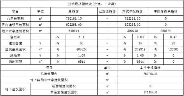 """重量级规划 天津国家会展中心新消息 """"会展速度""""令人惊叹!"""
