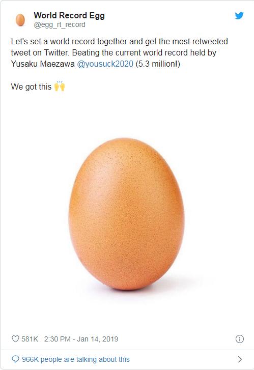 Twitter公布年度最熱話題:打破世界紀錄的蛋問鼎_全球