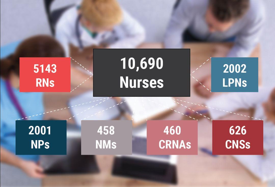 万题库:执业护士《专业实务》真题每日一练(3.16)-执... -考试吧
