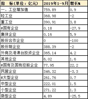 民营企业占经济总量_民营经济占gdp