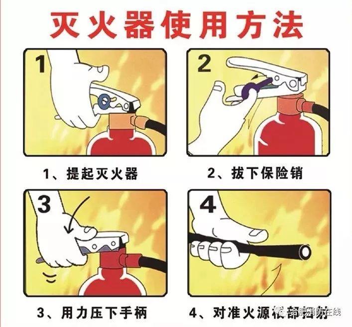 步骤一:取出灭火器   步骤二:拔掉保险销   步骤三:用力压下灭火器手柄   高铁常见灭火设施使用方法   灭火器使用方法