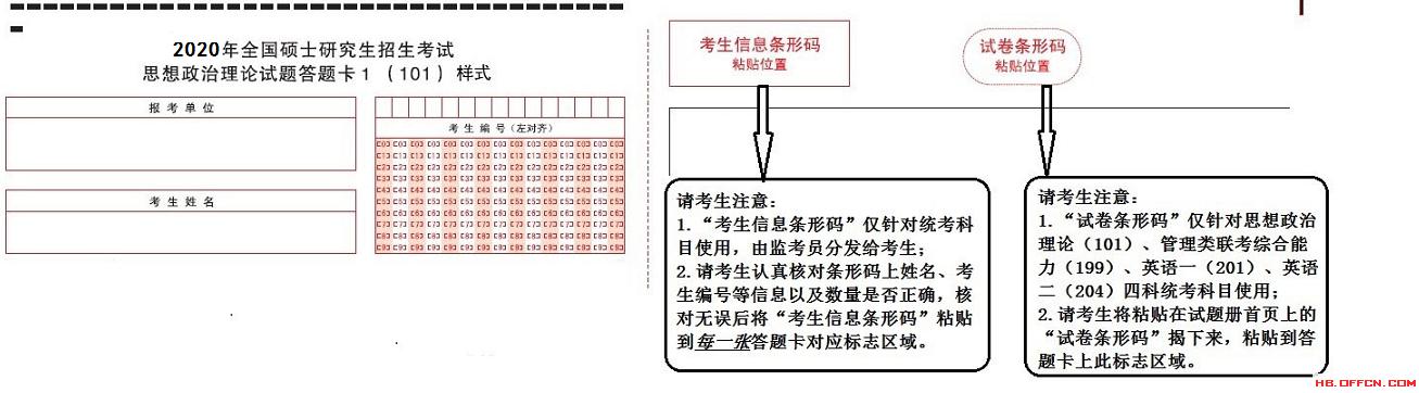 2020年河北省全国硕士研究生招生考试粘贴条形码及填写试题册信息说明