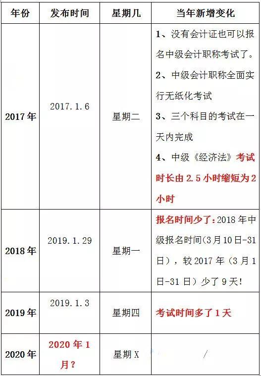 http://www.jiaokaotong.cn/huiji/289055.html