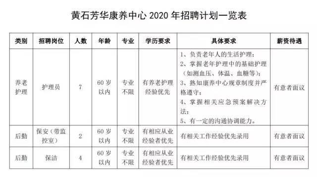 黄石市人口有多少_黄石市人民政府 2018年黄石市1季度地价动态监测分析报告