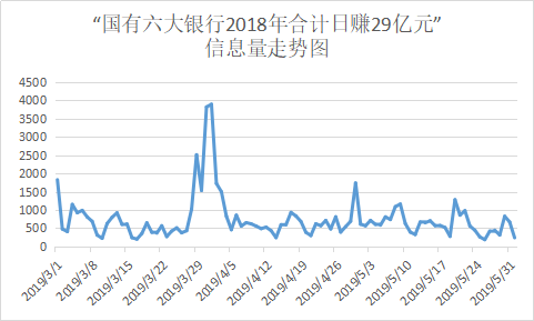 2019金融学排行_综研报告 第十期 中国金融中心指数 发布 31个金融中心竞
