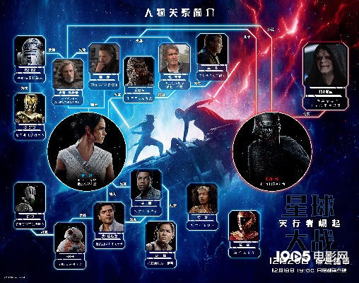 《星球大戰:天行者崛起》發布全新人物關系圖_凱洛·倫