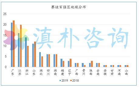 五华区gdp2020_2017年昆明各县 市 GDP排行榜