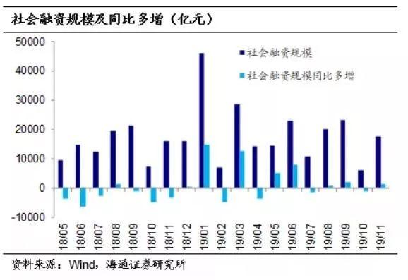 经济规模总量什么意思_2015中国年经济总量