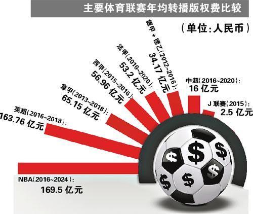 """正式名称英文为""""2018 Ping An Chinese Football As"""