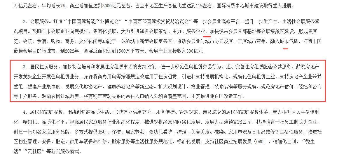 """一字之差:""""商改住""""遭多地禁止 """"商改租""""却渐成趋势"""