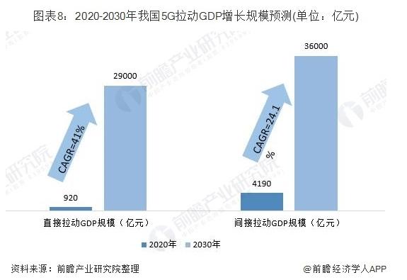 2020gdp超过台湾_台湾2020年赛鸽图片