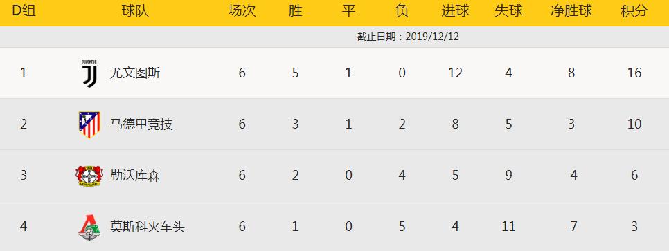 第10期 揭秘足坛最爆炸换帅风波