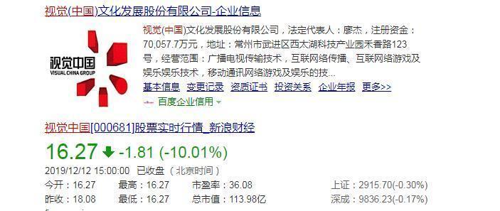 """""""黑洞照片门""""被罚,视觉中国""""二进宫"""",单日市值蒸发超26亿!"""