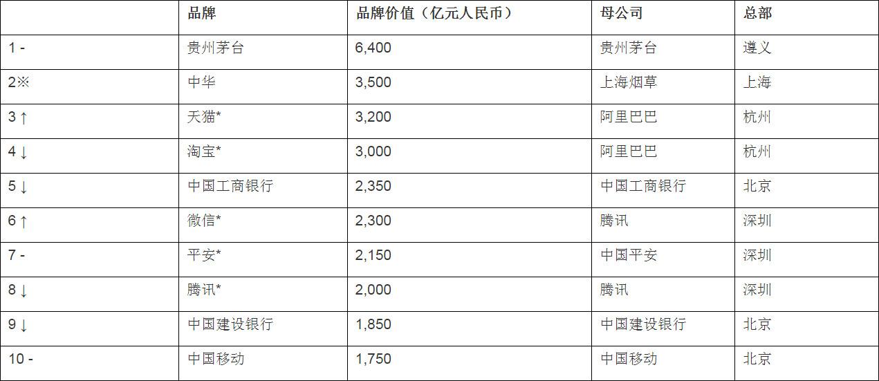 太阳娱乐集团官网首页 2