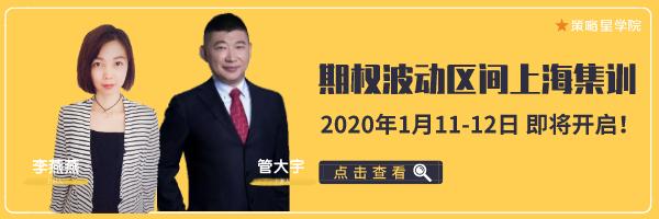 上海期权专家沙龙 | 如何选择行权价才能稳定盈利?