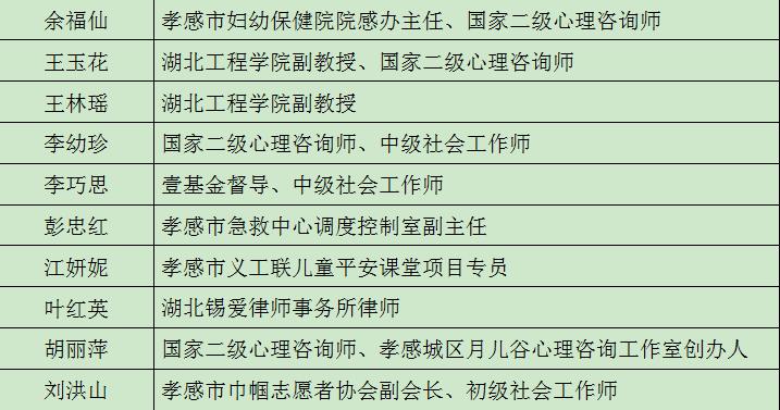 云梦人口_云梦人注意 孝感发布来 返 孝人员管理政策