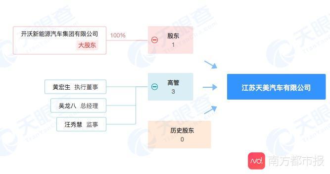 """<b>乐视网复牌又有新势力""""入坑""""造车,背后""""</b>"""