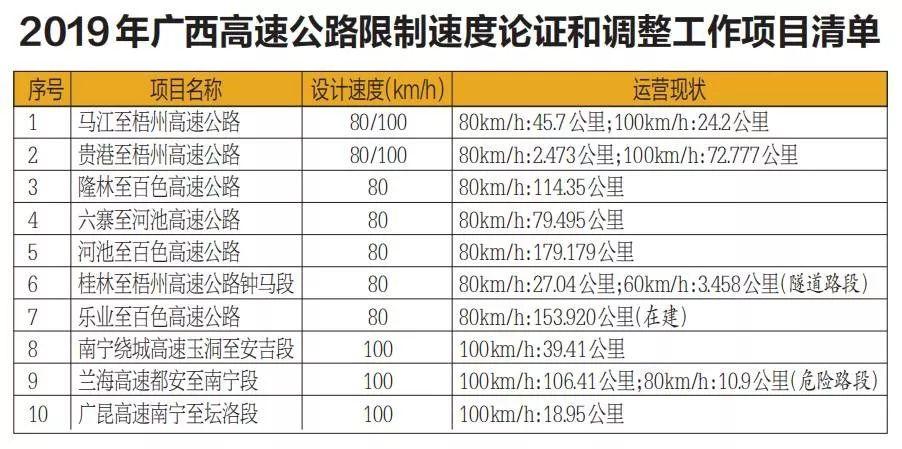 隆林鹤东新区规划图