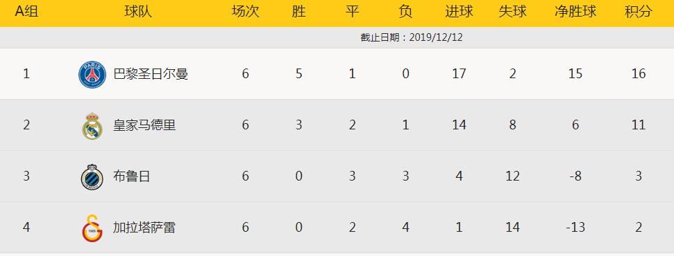 中国竞彩网澳超情报:谢菲尔德联客场成绩出色_Wilson Akakpo