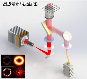 重磅!中科院团队研发出一种先进的成像技术,突破纳米技术瓶颈