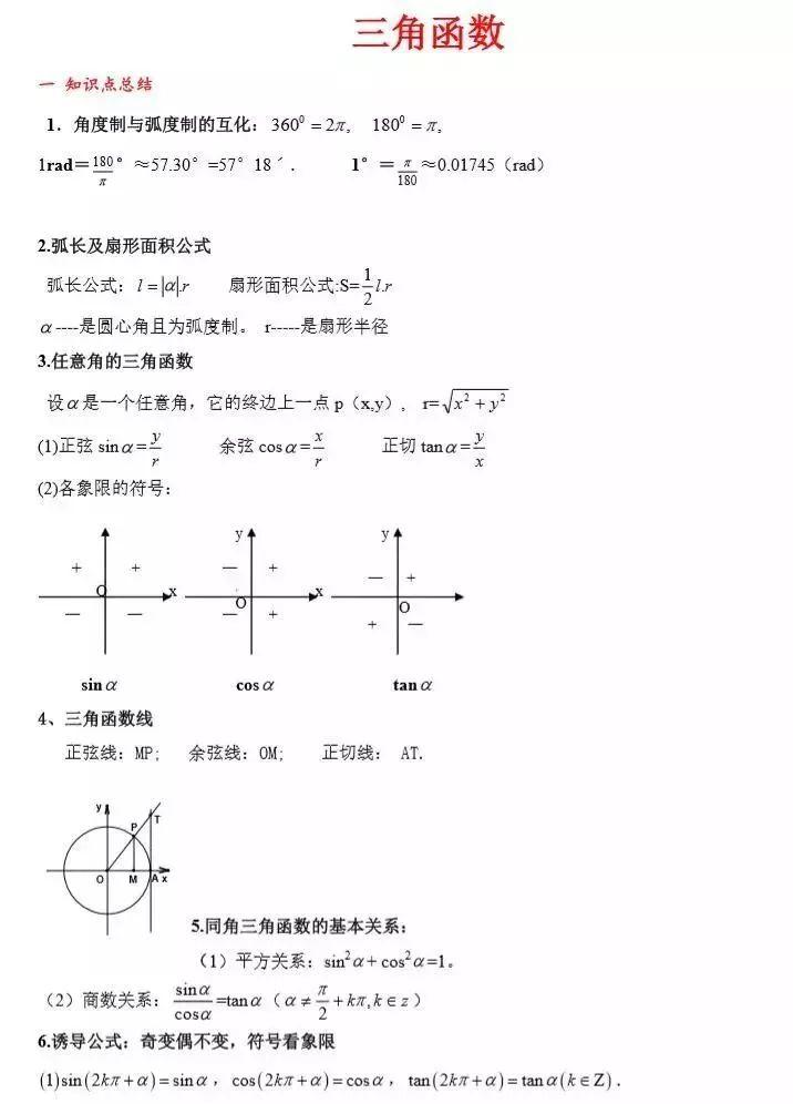 數學常考知識點+題型匯總,數學成績差是因為沒掌握這些!