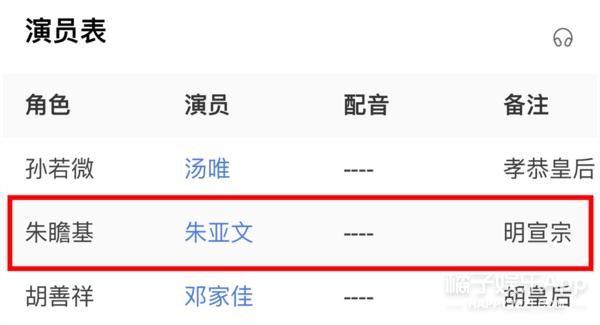 <b>朱亚文变东厂公公,李现刘海惨被玩坏,要笑死在这些铁憨憨造型里</b>